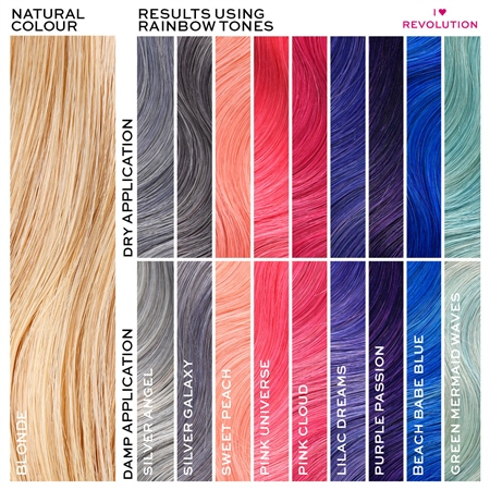 I Heart Revolution tinta temporanea per i capelli - Rainbow Tones Beach Babe Blue
